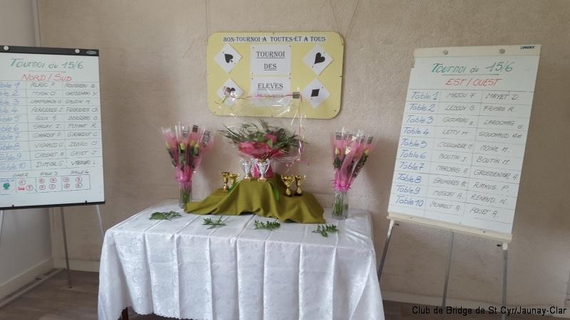 Table des trophées